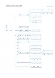 組織図20200401